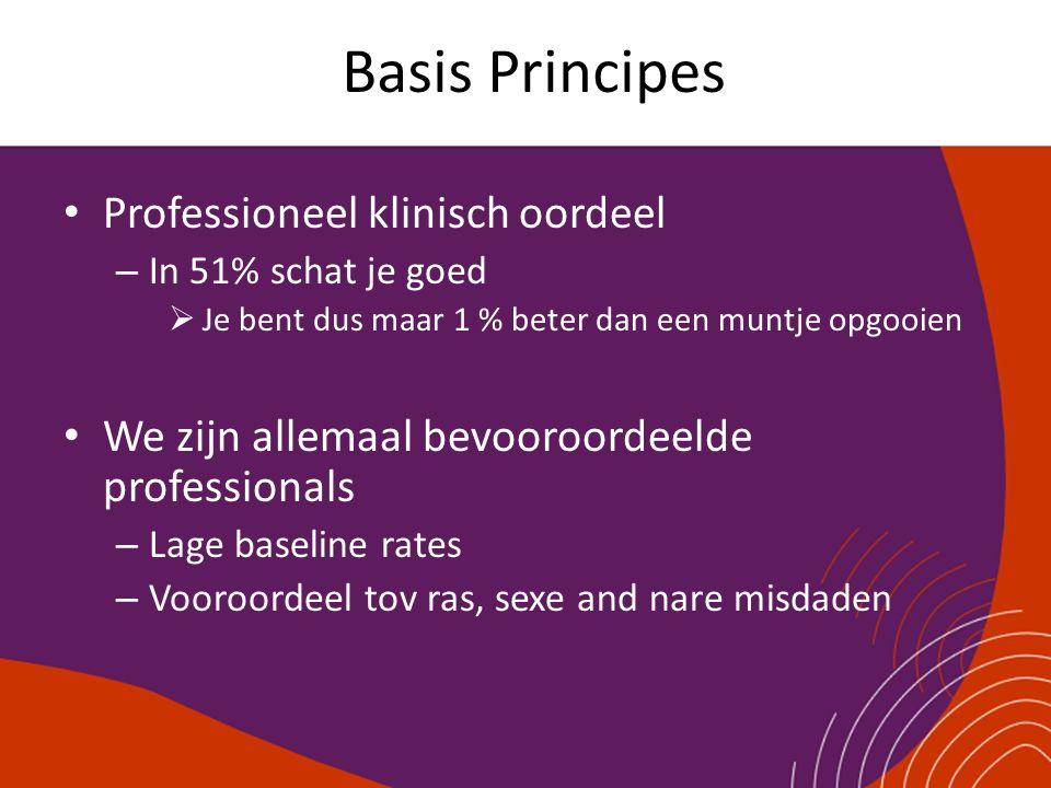Basis Principes Professioneel klinisch oordeel – In 51% schat je goed  Je bent dus maar 1 % beter dan een muntje opgooien We zijn allemaal bevooroord
