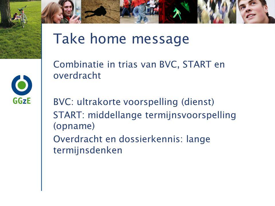 Take home message Combinatie in trias van BVC, START en overdracht BVC: ultrakorte voorspelling (dienst) START: middellange termijnsvoorspelling (opna