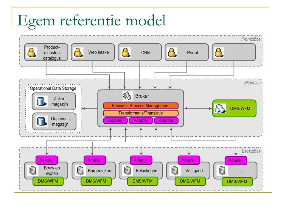 Egem referentie model