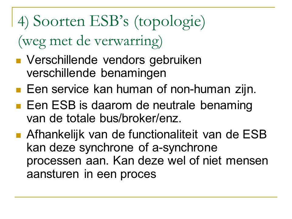4) Soorten ESB's (topologie) (weg met de verwarring) Verschillende vendors gebruiken verschillende benamingen Een service kan human of non-human zijn.