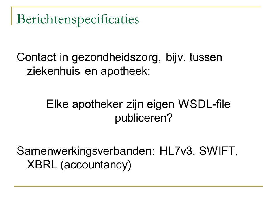 Berichtenspecificaties Contact in gezondheidszorg, bijv.