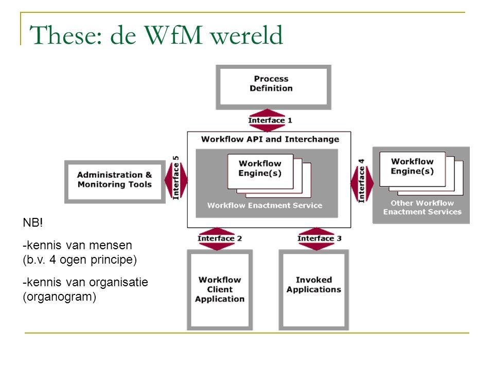 These: de WfM wereld NB. -kennis van mensen (b.v.