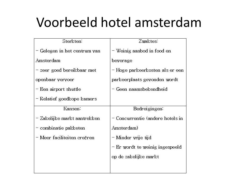 Voorbeeld hotel amsterdam