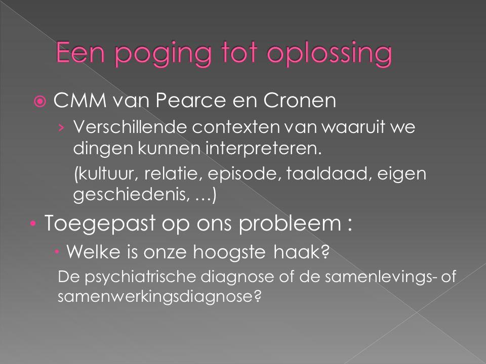  CMM van Pearce en Cronen › Verschillende contexten van waaruit we dingen kunnen interpreteren.