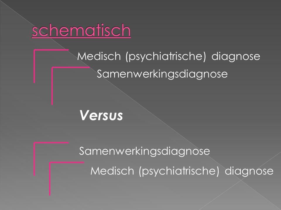 Samenwerkingsdiagnose Medisch (psychiatrische) diagnose Samenwerkingsdiagnose Medisch (psychiatrische) diagnose Versus