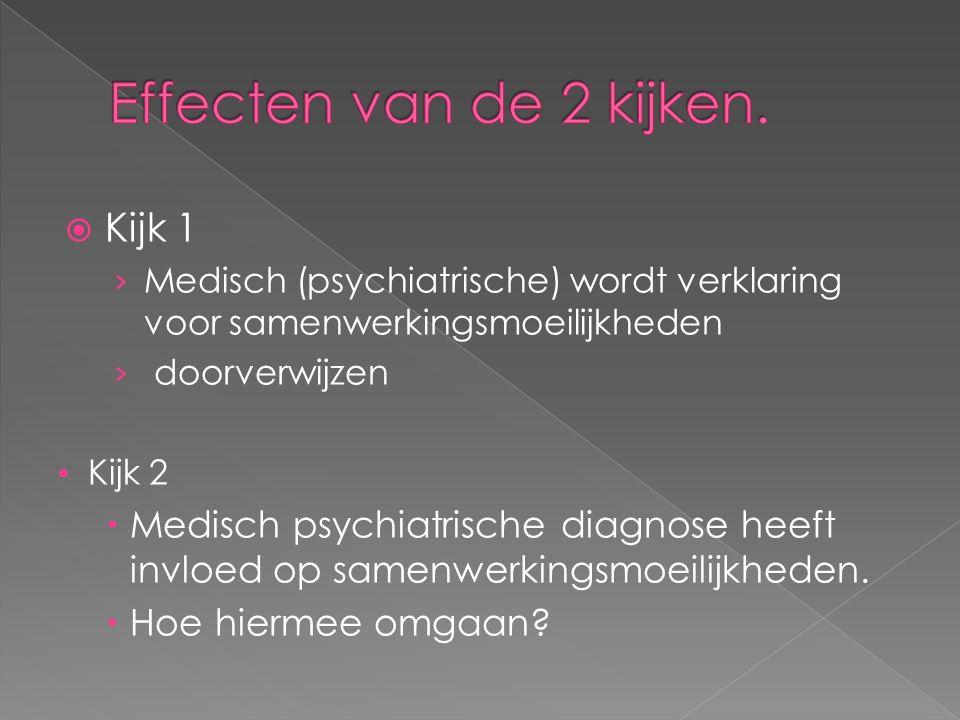  Kijk 1 › Medisch (psychiatrische) wordt verklaring voor samenwerkingsmoeilijkheden › doorverwijzen Kijk 2  Medisch psychiatrische diagnose heeft invloed op samenwerkingsmoeilijkheden.