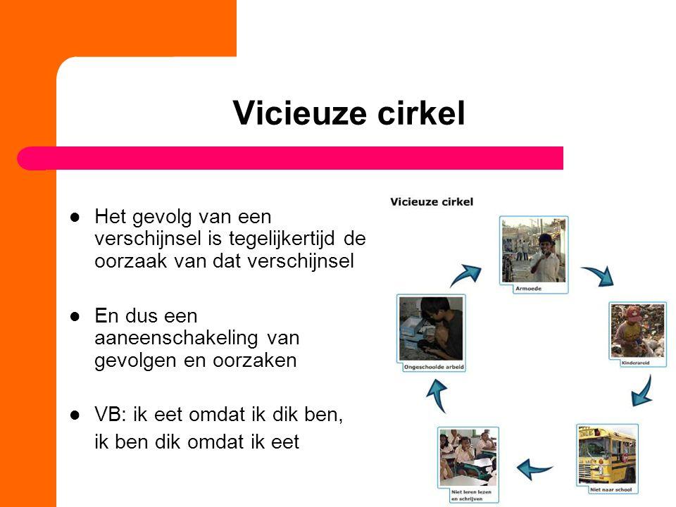 Vicieuze cirkel Het gevolg van een verschijnsel is tegelijkertijd de oorzaak van dat verschijnsel En dus een aaneenschakeling van gevolgen en oorzaken