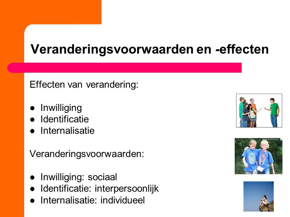 Veranderingsvoorwaarden en -effecten Effecten van verandering: Inwilliging Identificatie Internalisatie Veranderingsvoorwaarden: Inwilliging: sociaal