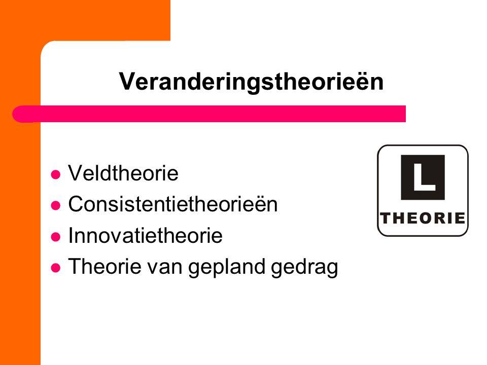 Veranderingstheorieën Veldtheorie Consistentietheorieën Innovatietheorie Theorie van gepland gedrag