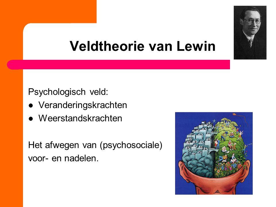 Veldtheorie van Lewin Psychologisch veld: Veranderingskrachten Weerstandskrachten Het afwegen van (psychosociale) voor- en nadelen.