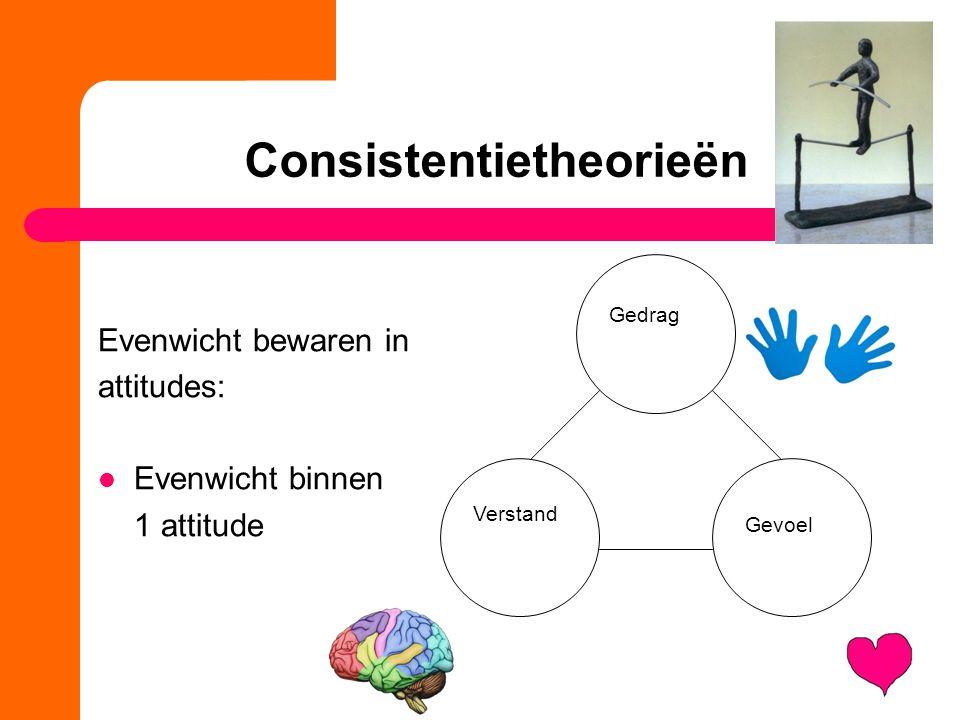 Consistentietheorieën Evenwicht bewaren in attitudes: Evenwicht binnen 1 attitude Verstand Gevoel Gedrag