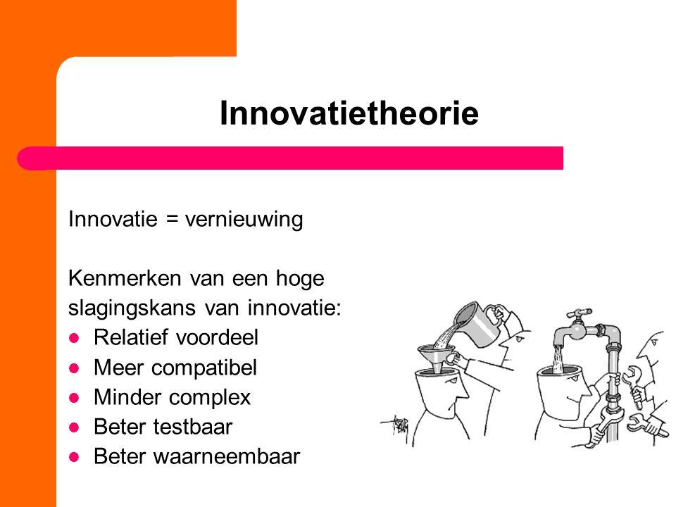 Innovatietheorie Innovatie = vernieuwing Kenmerken van een hoge slagingskans van innovatie: Relatief voordeel Meer compatibel Minder complex Beter tes
