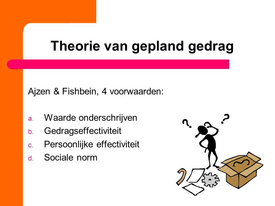Theorie van gepland gedrag Ajzen & Fishbein, 4 voorwaarden: a. Waarde onderschrijven b. Gedragseffectiviteit c. Persoonlijke effectiviteit d. Sociale