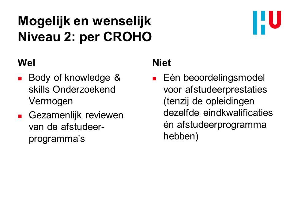 Mogelijk en wenselijk Niveau 2: per CROHO Wel n Body of knowledge & skills Onderzoekend Vermogen n Gezamenlijk reviewen van de afstudeer- programma's