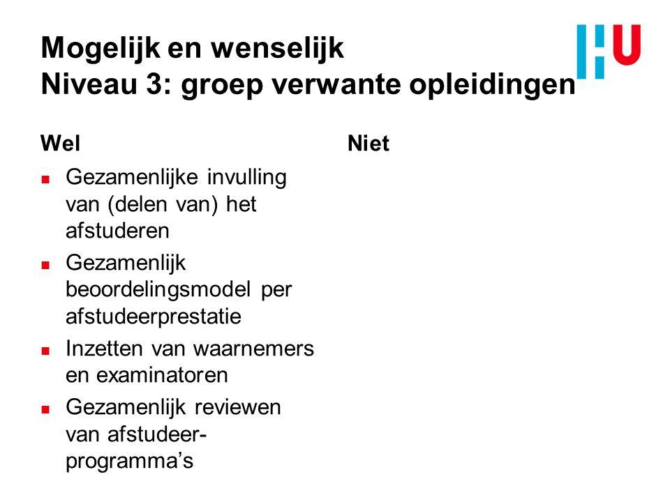Mogelijk en wenselijk Niveau 3: groep verwante opleidingen Wel n Gezamenlijke invulling van (delen van) het afstuderen n Gezamenlijk beoordelingsmodel