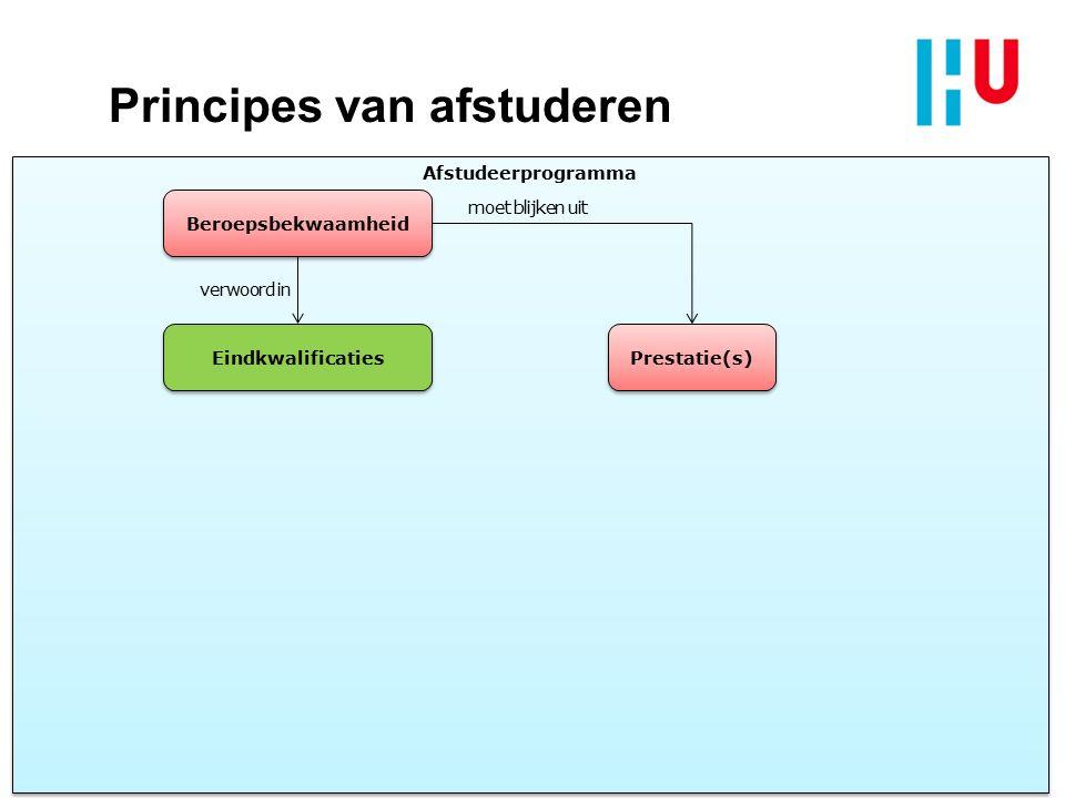 Inhoud van het protocol (4) n Randvoorwaarden 10.