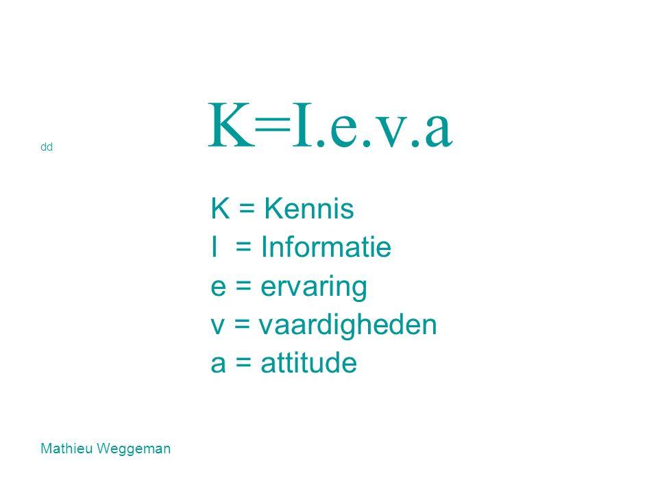 K=I.e.v.a dd K = Kennis I = Informatie e = ervaring v = vaardigheden a = attitude Mathieu Weggeman