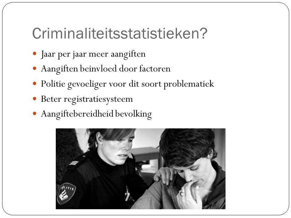 Criminaliteitsstatistieken.