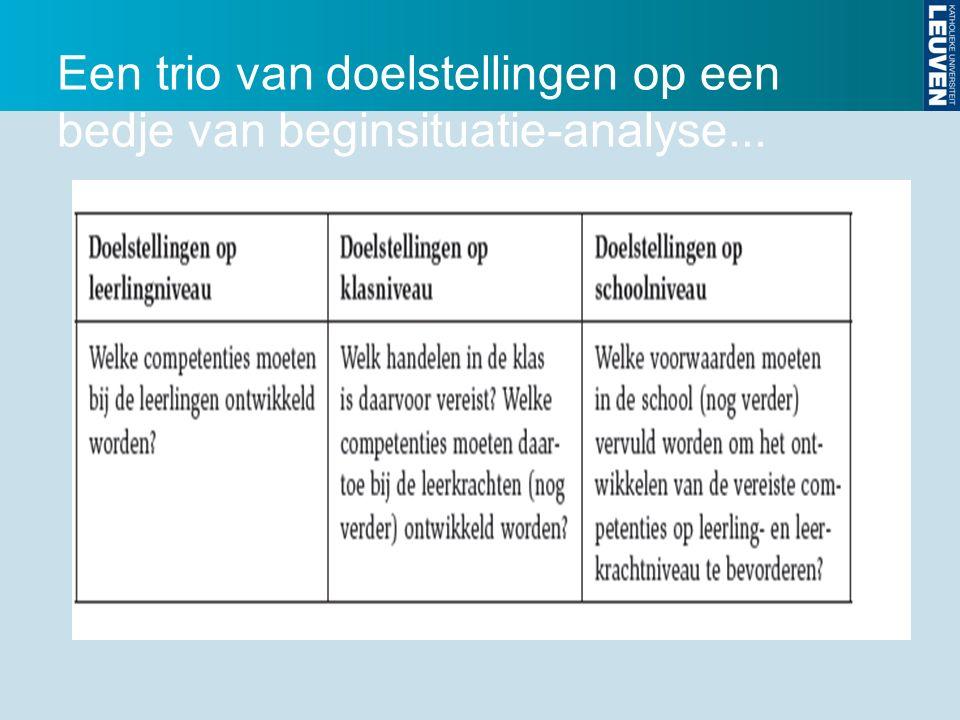 Een trio van doelstellingen op een bedje van beginsituatie-analyse...