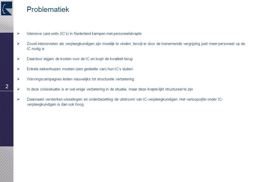 2 Problematiek  Intensive care units (IC's) in Nederland kampen met personeelskrapte  Zowel intensivisten als verpleegkundigen zijn moeilijk te vinden, terwijl er door de toenemende vergrijzing juist meer personeel op de IC nodig is  Daardoor stijgen de kosten voor de IC en loopt de kwaliteit terug  Enkele ziekenhuizen moeten (een gedeelte van) hun IC's sluiten  Wervingscampagnes leiden nauwelijks tot structurele verbetering  In deze crisissituatie is er wel enige verbetering in de situatie, maar deze krapte lijkt structureel te zijn  Daarnaast versterken wisselingen en onderbezetting de uitstroom van IC-verpleegkundigen.