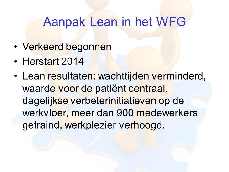 Aanpak Lean in het WFG Verkeerd begonnen Herstart 2014 Lean resultaten: wachttijden verminderd, waarde voor de patiënt centraal, dagelijkse verbeterinitiatieven op de werkvloer, meer dan 900 medewerkers getraind, werkplezier verhoogd.