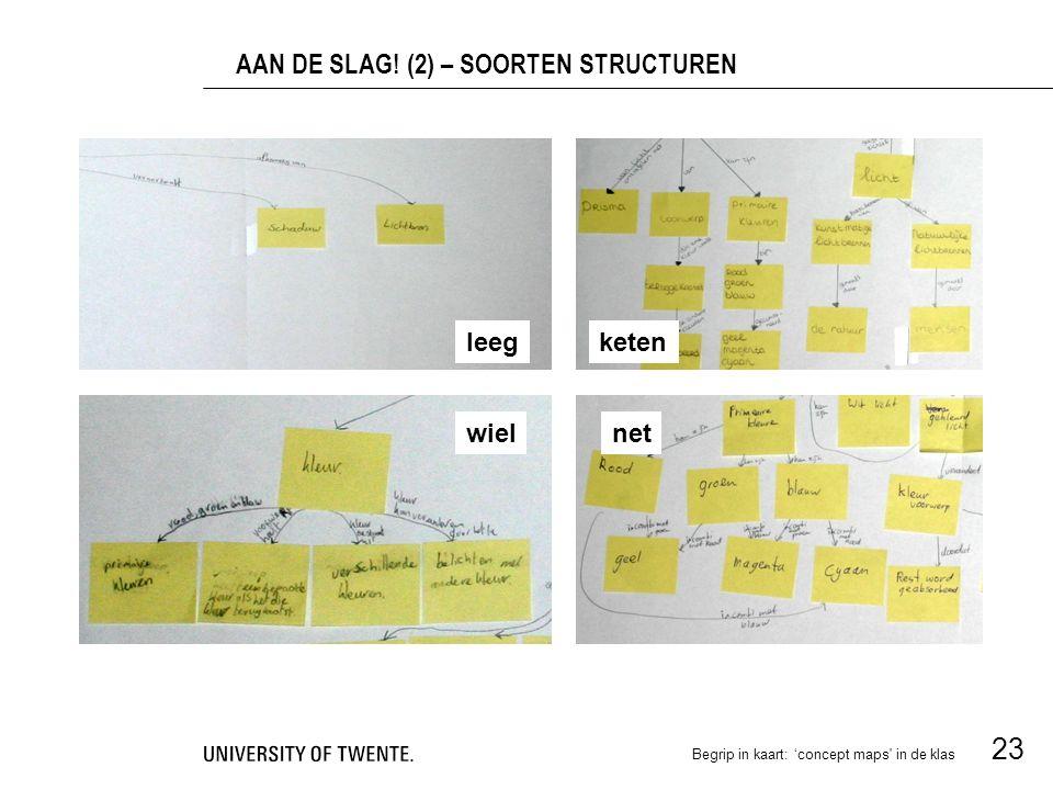 Begrip in kaart: 'concept maps in de klas 23 AAN DE SLAG.