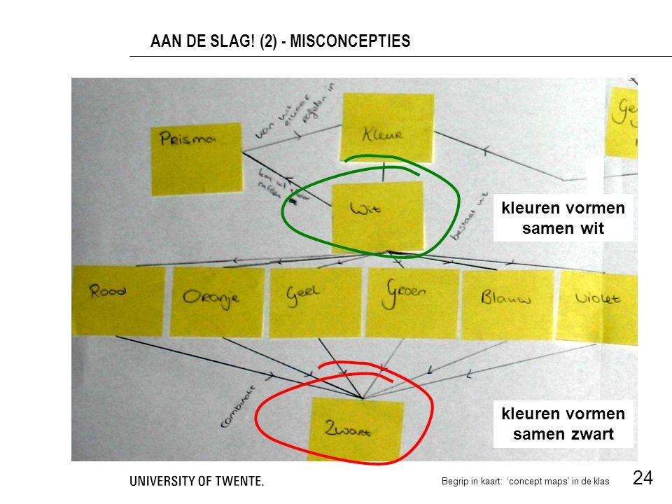 Begrip in kaart: 'concept maps in de klas 24 AAN DE SLAG.