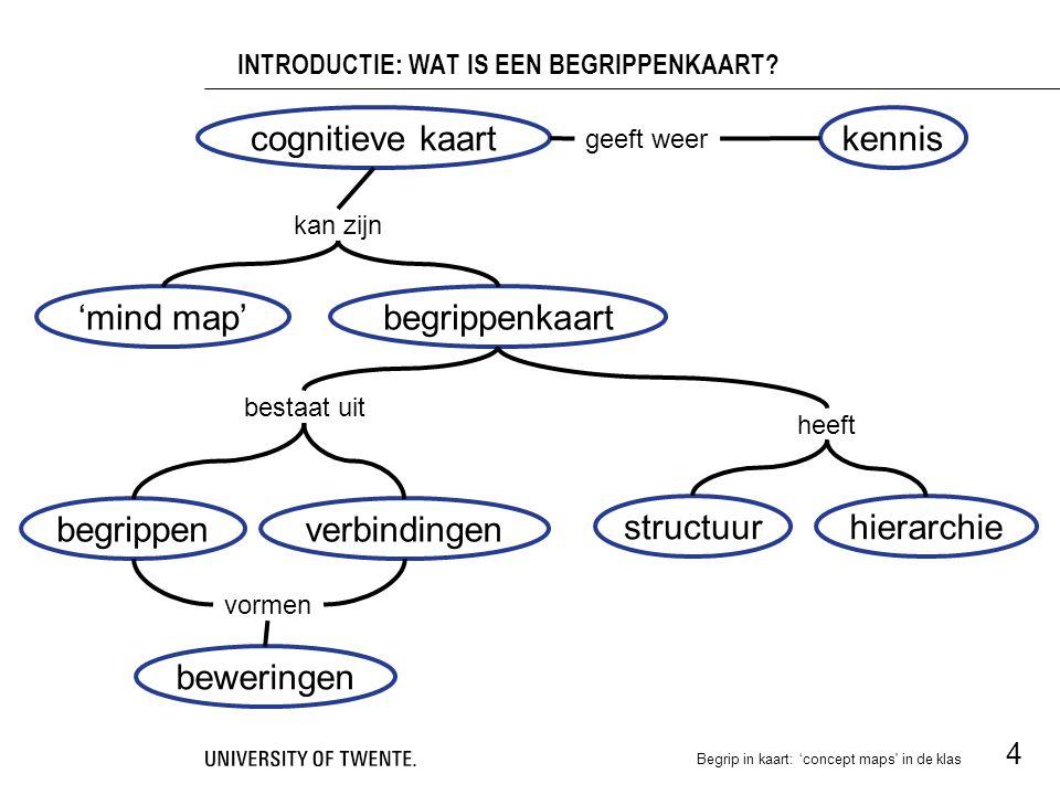 Begrip in kaart: 'concept maps in de klas 4 cognitieve kaart 'mind map'begrippenkaart begrippenverbindingen structuurhierarchie beweringen kan zijn bestaat uit heeft vormen INTRODUCTIE: WAT IS EEN BEGRIPPENKAART.
