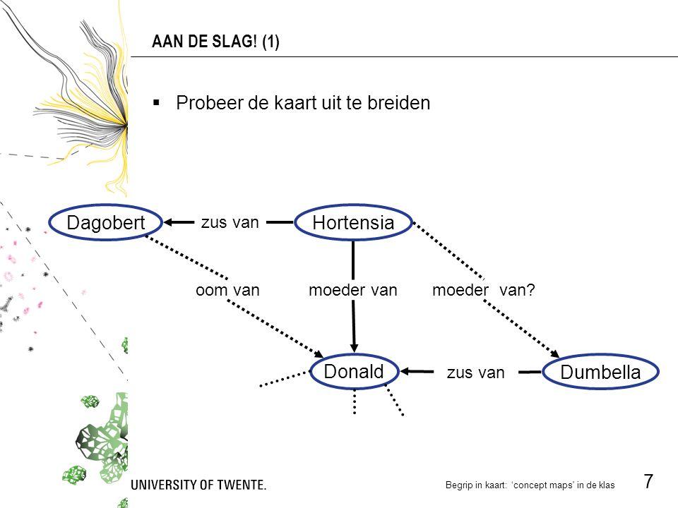 Begrip in kaart: 'concept maps in de klas 7 AAN DE SLAG.