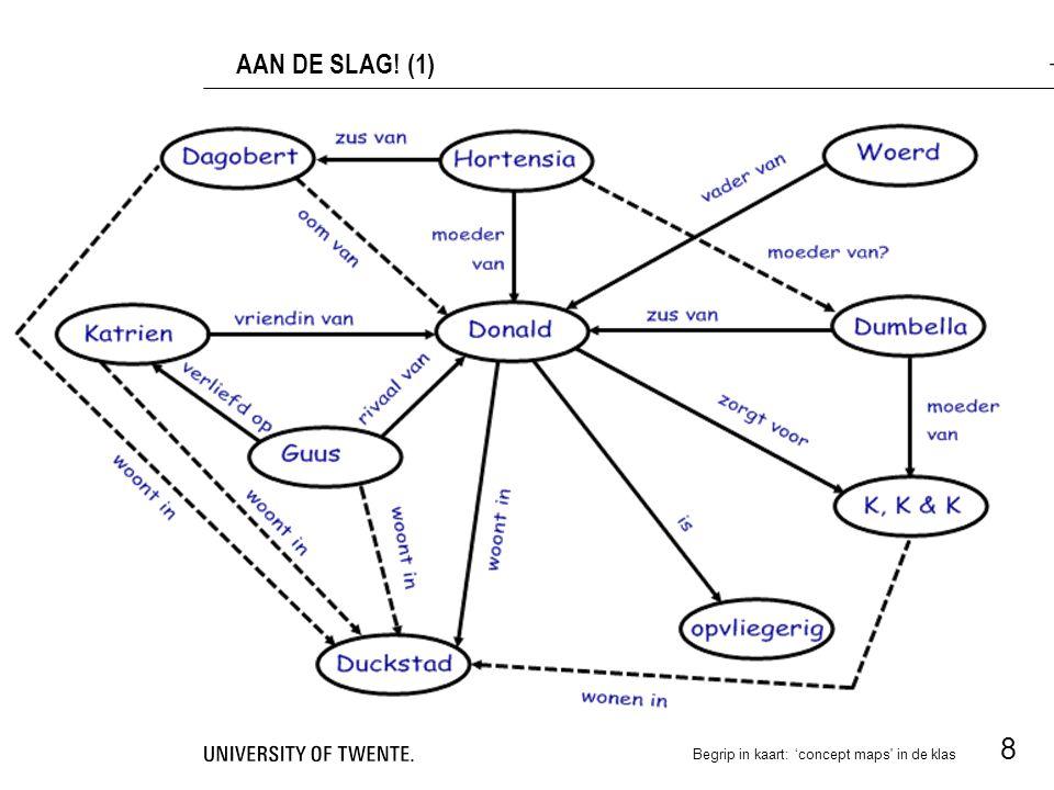 Begrip in kaart: 'concept maps in de klas 8 AAN DE SLAG! (1)