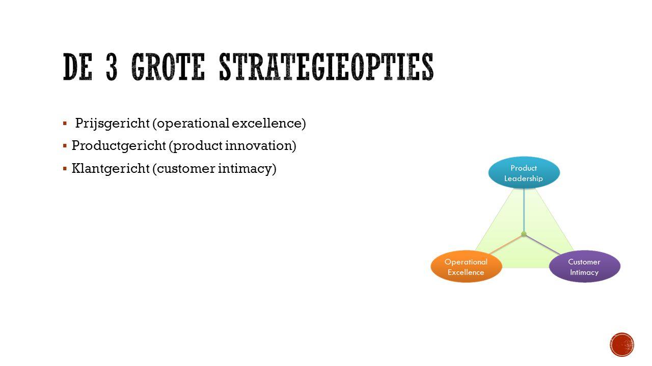  Prijsgericht (operational excellence)  Productgericht (product innovation)  Klantgericht (customer intimacy)
