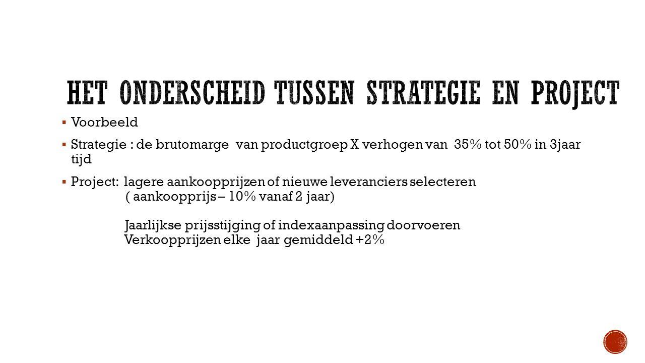  Voorbeeld  Strategie : de brutomarge van productgroep X verhogen van 35% tot 50% in 3jaar tijd  Project: lagere aankoopprijzen of nieuwe leveranci
