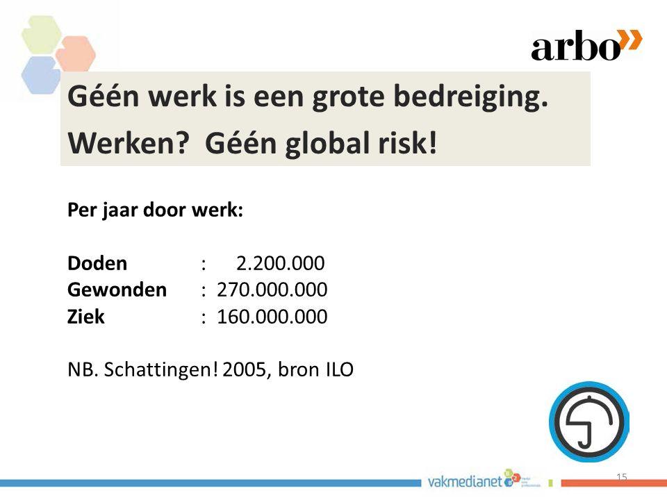 15 Géén werk is een grote bedreiging. Werken? Géén global risk! Per jaar door werk: Doden : 2.200.000 Gewonden : 270.000.000 Ziek: 160.000.000 NB. Sch