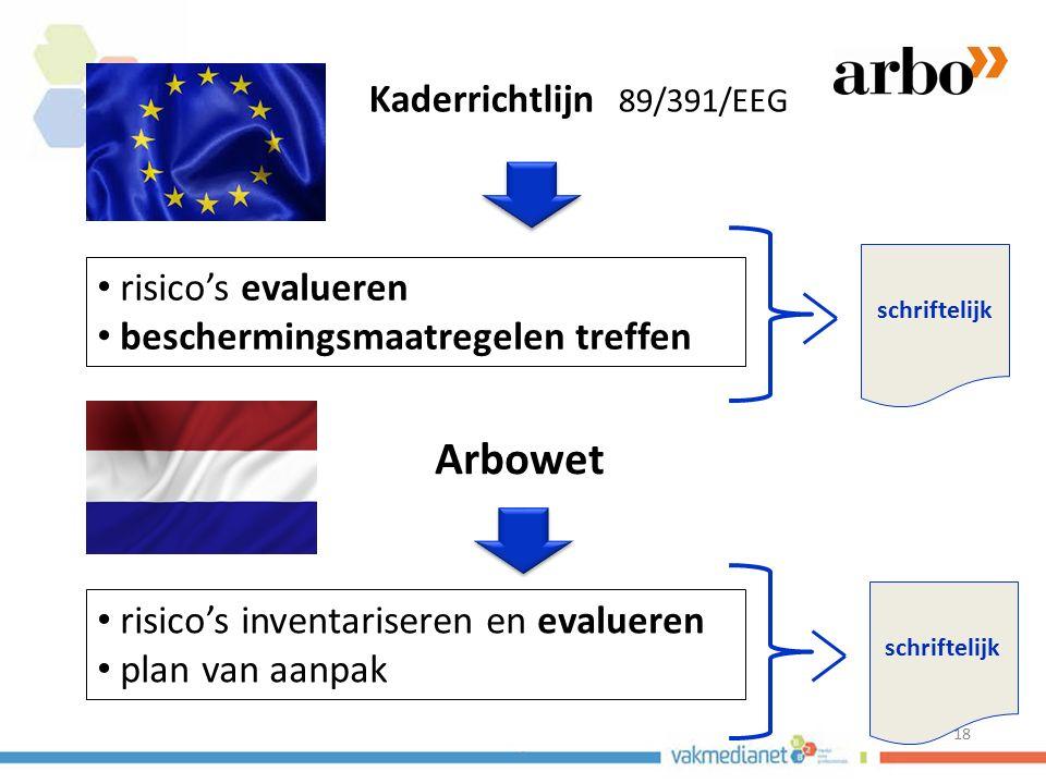 , 18 Kaderrichtlijn 89/391/EEG risico's evalueren beschermingsmaatregelen treffen schriftelijk risico's inventariseren en evalueren plan van aanpak sc