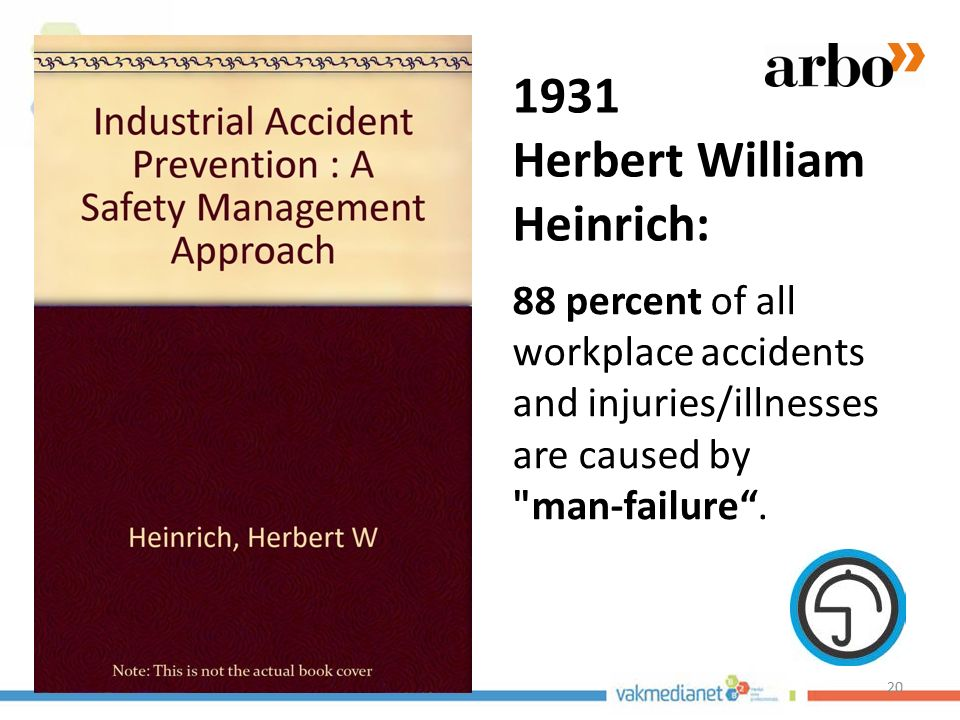 20 1931 Herbert William Heinrich: 88 percent of all workplace accidents and injuries/illnesses are caused by man-failure .