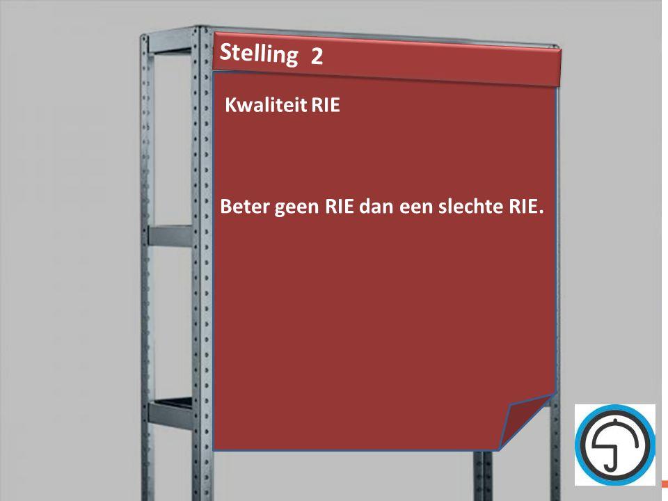 nvvk Gerard de Groot25 Beter geen RIE dan een slechte RIE. Stelling 2 Kwaliteit RIE