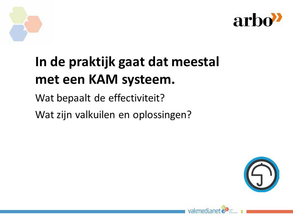 In de praktijk gaat dat meestal met een KAM systeem. Wat bepaalt de effectiviteit? Wat zijn valkuilen en oplossingen?