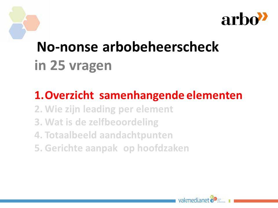 No-nonse arbobeheerscheck in 25 vragen 1.Overzicht samenhangende elementen 2.Wie zijn leading per element 3.Wat is de zelfbeoordeling 4.Totaalbeeld aa