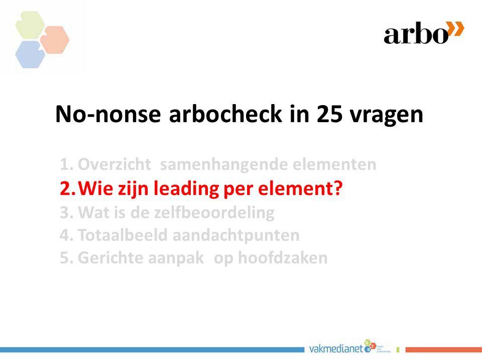 No-nonse arbocheck in 25 vragen 1.Overzicht samenhangende elementen 2.Wie zijn leading per element? 3.Wat is de zelfbeoordeling 4.Totaalbeeld aandacht