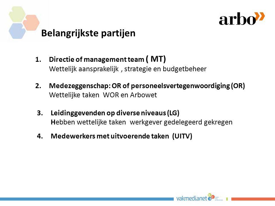 Belangrijkste partijen 1.Directie of management team ( MT) Wettelijk aansprakelijk, strategie en budgetbeheer 2. Medezeggenschap: OR of personeelsvert