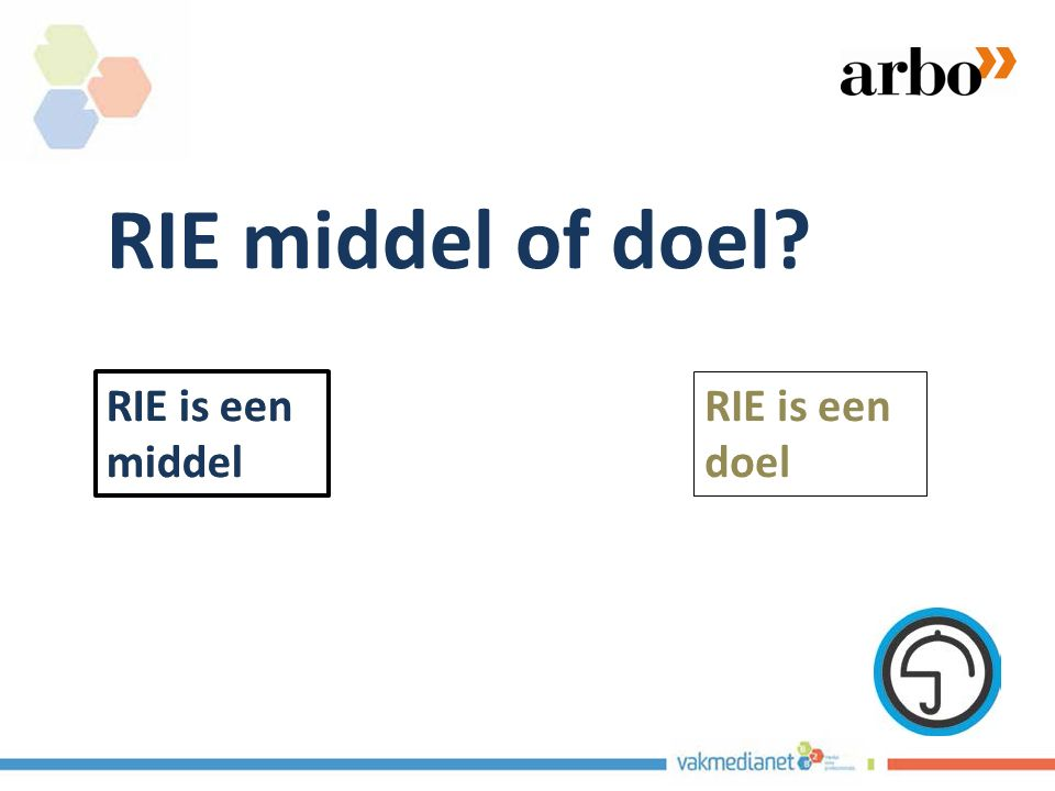 nvvk Gerard de Groot29 middelen doel veilig en gezond werk PVARIE verbeteren beheersen risico's ranken risico's managen R = W x B x E Fine en Wiruth R = D x W x B x E PP-NL