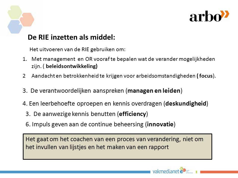 De RIE inzetten als middel: 1.Met management en OR vooraf te bepalen wat de verander mogelijkheden zijn. ( beleidsontwikkeling) 2Aandacht en betrokken