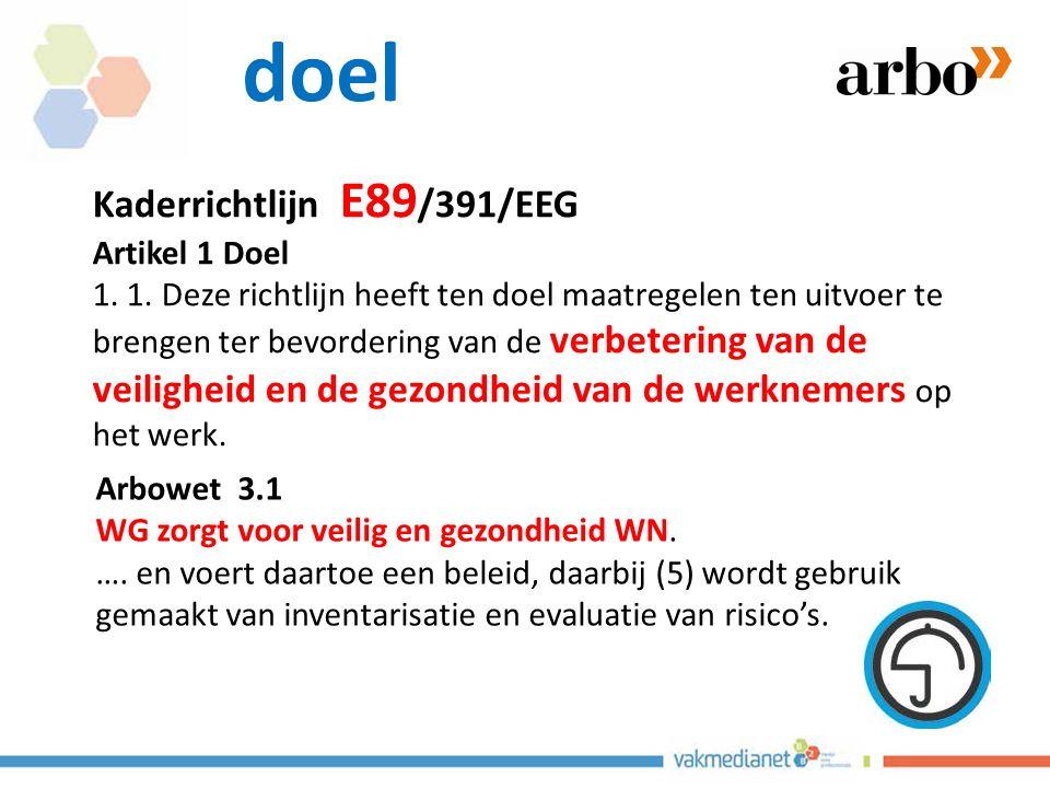 doel Arbowet 3.1 WG zorgt voor veilig en gezondheid WN. …. en voert daartoe een beleid, daarbij (5) wordt gebruik gemaakt van inventarisatie en evalua
