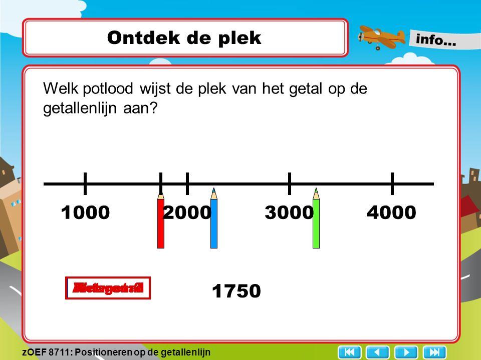 zOEF 8711: Positioneren op de getallenlijn Ontdek de plek Welk potlood wijst de plek van het getal op de getallenlijn aan? 10004000 1750 AntwoordHet g
