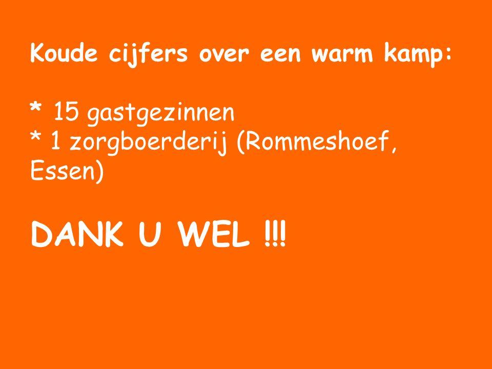 Koude cijfers over een warm kamp: * 15 gastgezinnen * 1 zorgboerderij (Rommeshoef, Essen) DANK U WEL !!!