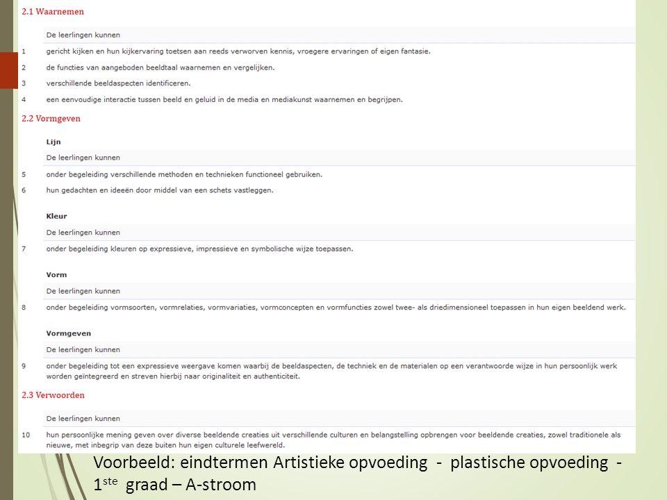 Voorbeeld: eindtermen Artistieke opvoeding - plastische opvoeding - 1 ste graad – A-stroom