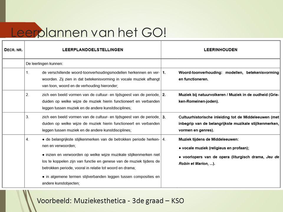 Leerplannen van het GO! Voorbeeld: Muziekesthetica - 3de graad – KSO