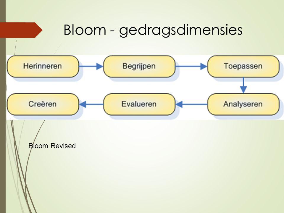 Bloom - gedragsdimensies Bloom Revised