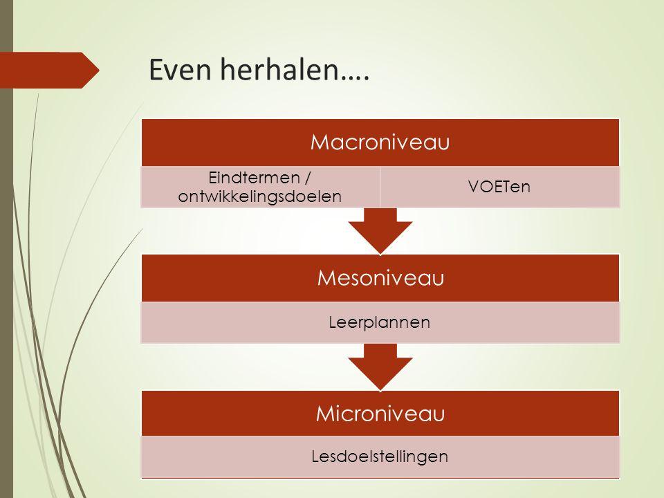 Even herhalen…. Microniveau Lesdoelstellingen Mesoniveau Leerplannen Macroniveau Eindtermen / ontwikkelingsdoelen VOETen