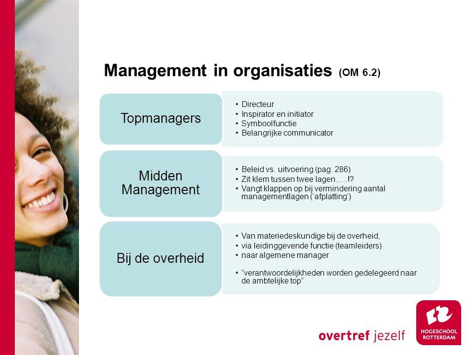 Management in organisaties (OM 6.2) Directeur Inspirator en initiator Symboolfunctie Belangrijke communicator Topmanagers Beleid vs.